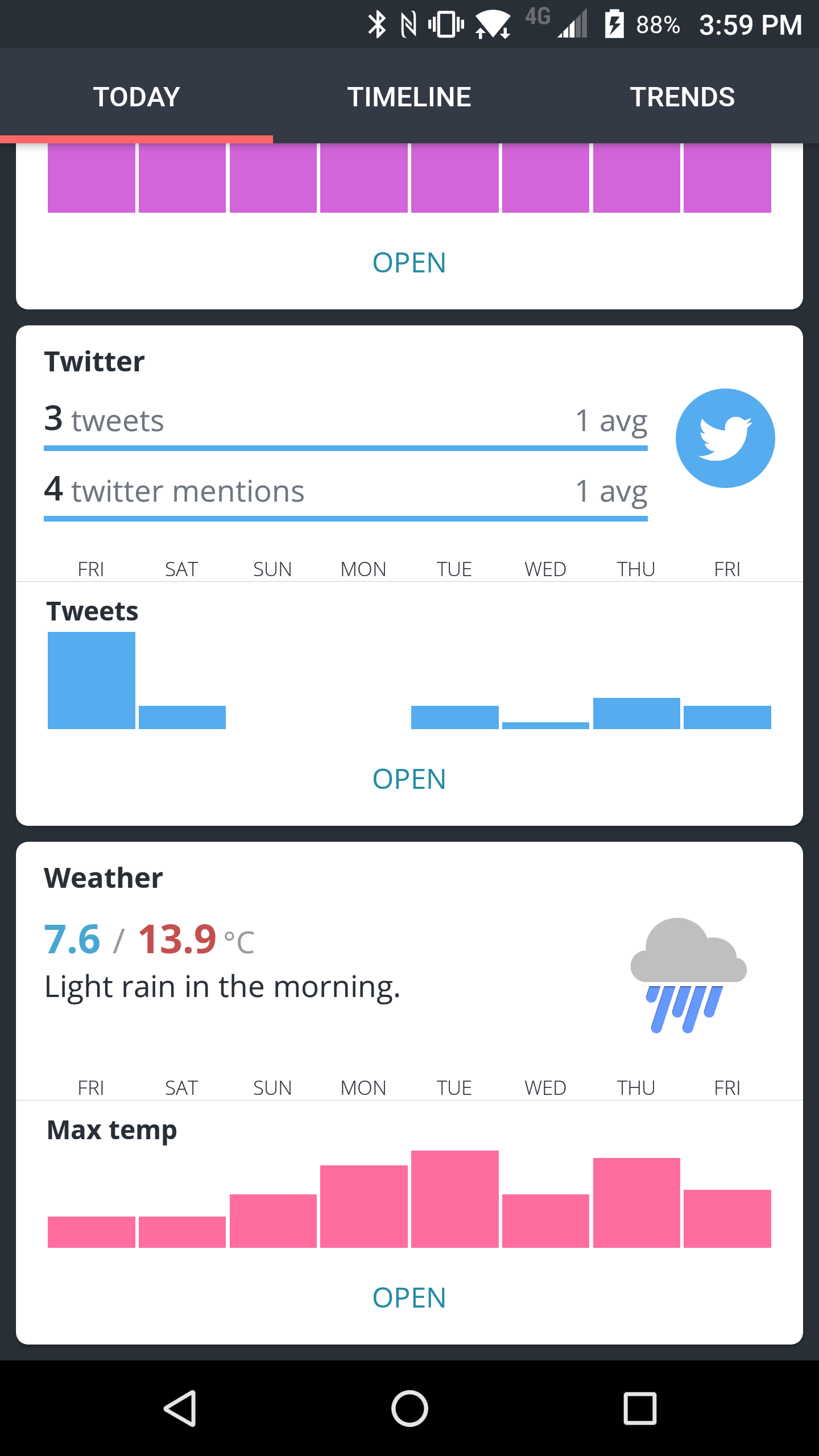 Exist Android weather data