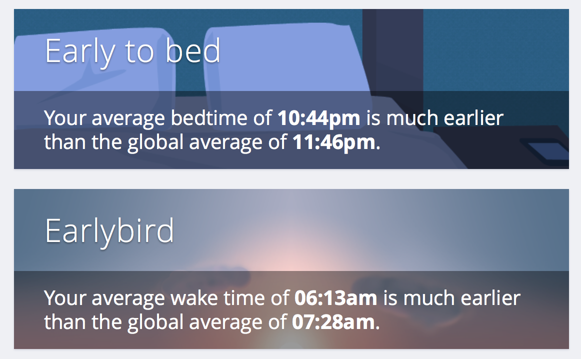 Sleep data comparisons in Exist