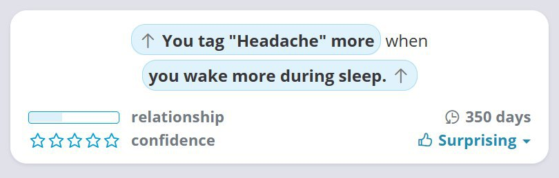 Headache correlation in Exist