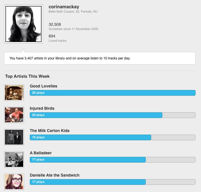 last.fm mac app profile
