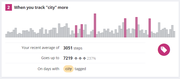"More steps when you track ""city"""
