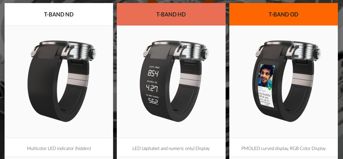 Make any watch a smartwatch, and more: Quantified Self ...